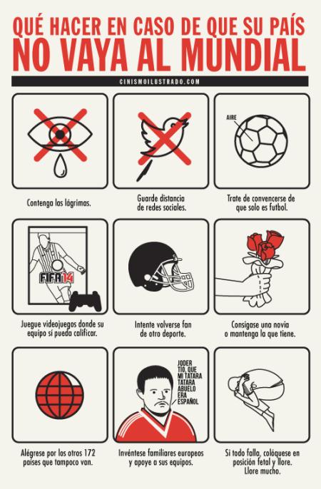 Cinismo ilustrado: Qué hacer en caso de que su país no vaya al Mundial