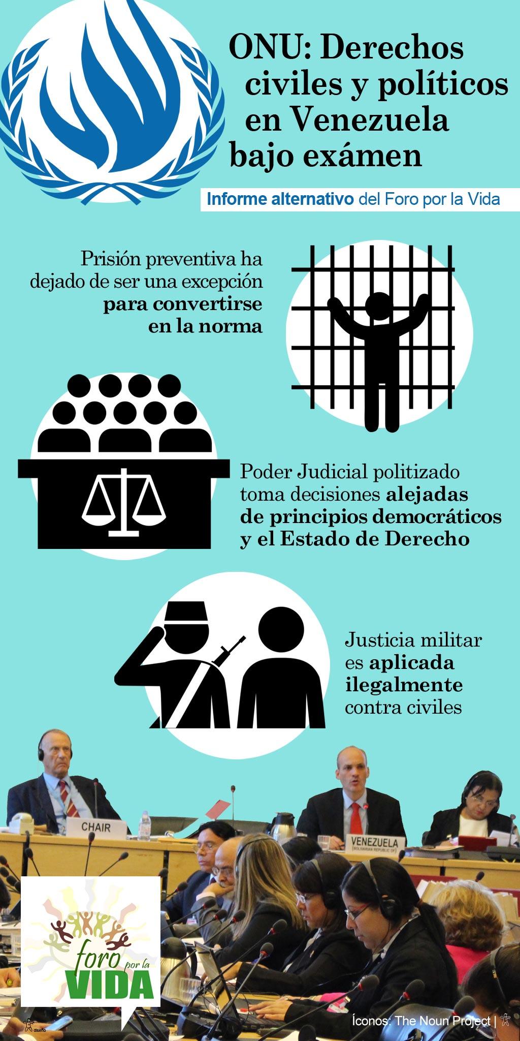 infografías – Perdido en Itaca