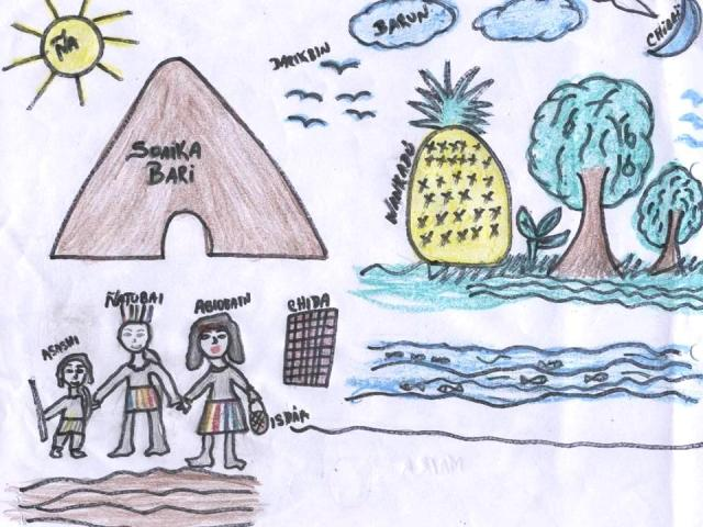 Elementos constitutivos del pueblo Barí.