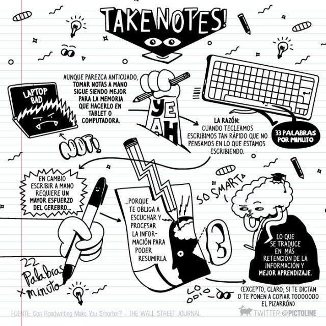 tomar notas